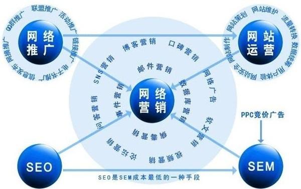 天津网站优化哪家好 天津网站开发