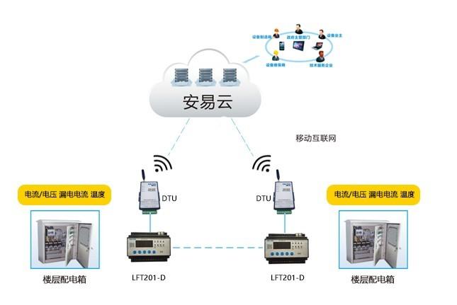 固德力安(在线咨询),三明市智慧用电,智慧用电监管理系统