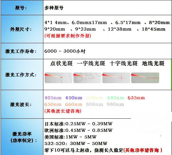 铜头直径6mm 长度16.5mm  红光镭射激光模组 发射器
