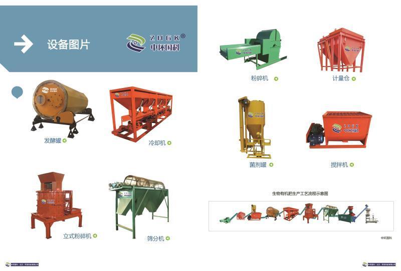 生物有机肥可研报告、桂林生物有机肥、中环国科环保有机肥