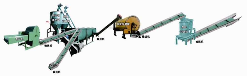 商丘生物有机肥、中环国科环保有机肥、生物有机肥制作办法