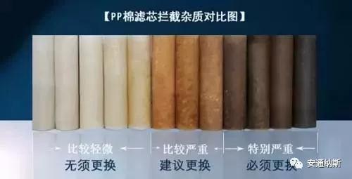 河南省安通纳斯VZN-441V超滤机配件批发