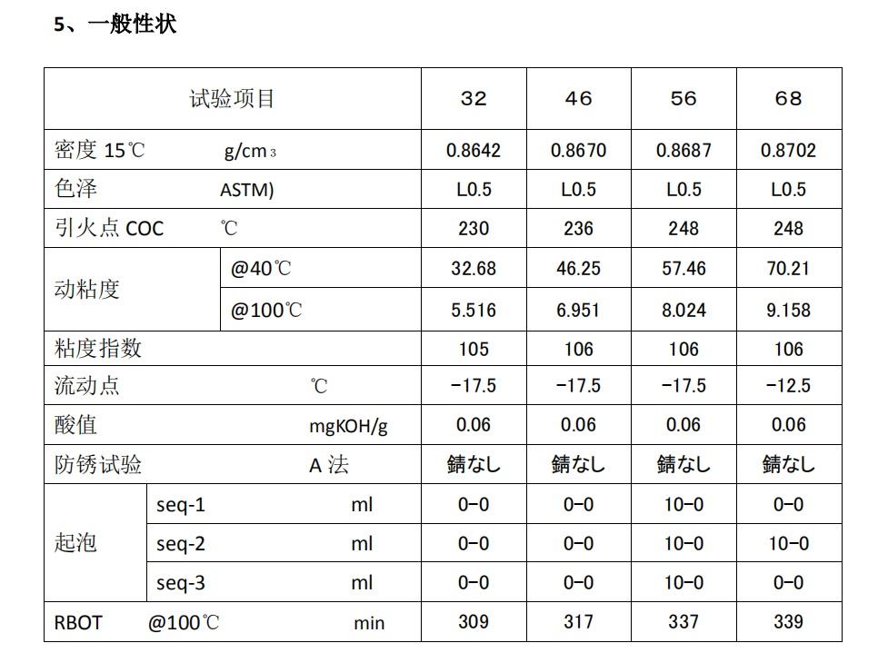 出光润滑油TURBIN OIL32/46/56/68涡轮机油