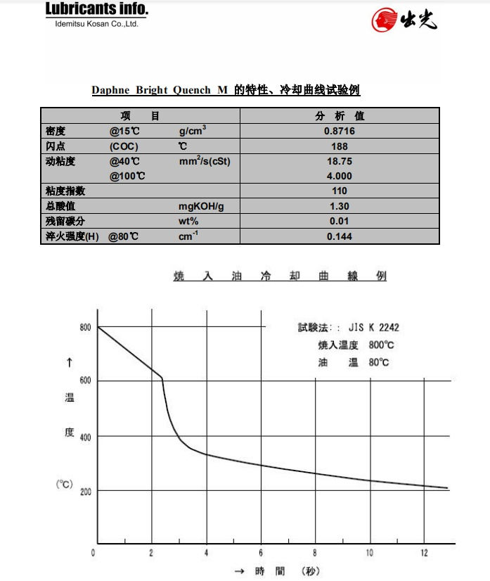 出光润滑油抗磨液压油、型号价格(在线咨询)、吕梁市出光润滑油