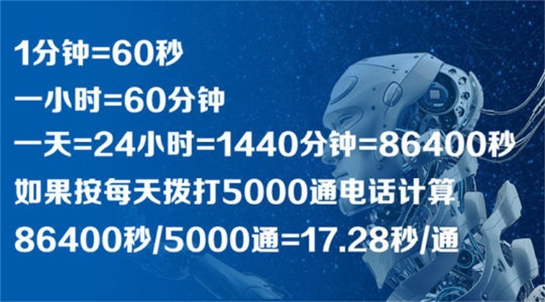 智能外呼机器人排名、尚维科技、黑龙江外呼机器人