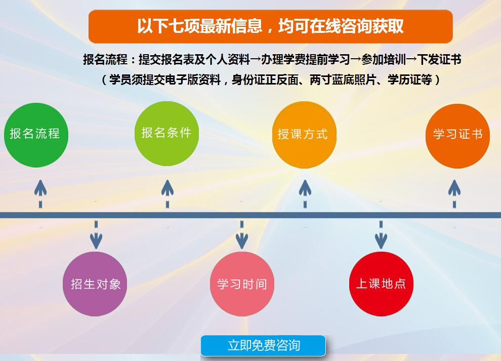 嘉华培训学校(图)、CPPM采购报名、济南市采购