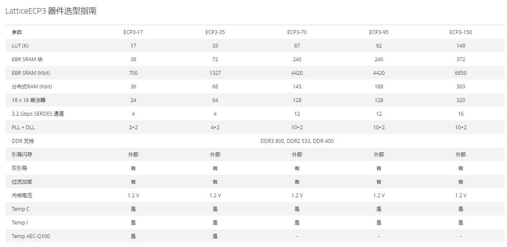 深圳市联诠电子科技有限公司(图)、fpga应用实例