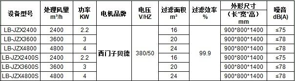 LB-JZX焊接烟尘净化器 价格另议