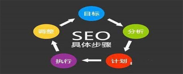 台州温岭互联网推广、助企科技、互联网推广公司