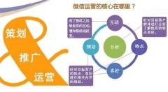 椒江区线上推广、网络科技、线上推广渠道