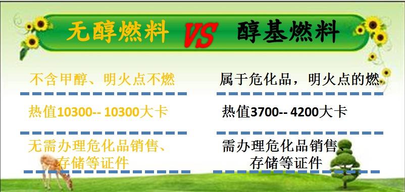 贵州植物油燃料主要成分是什么精华