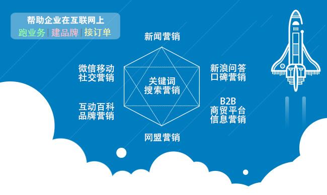 北流市达顺网络中心:网络推广、软件开发、网络营销