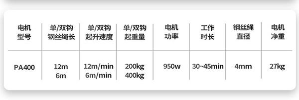 PA400微型电动葫芦小吊机