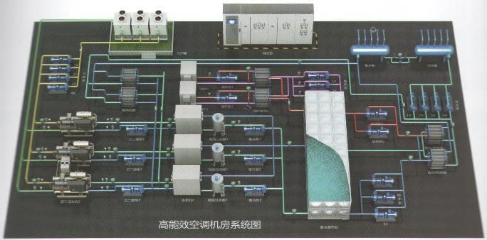 SYS中央空调一体化节能控制柜让你省时省力-更省钱