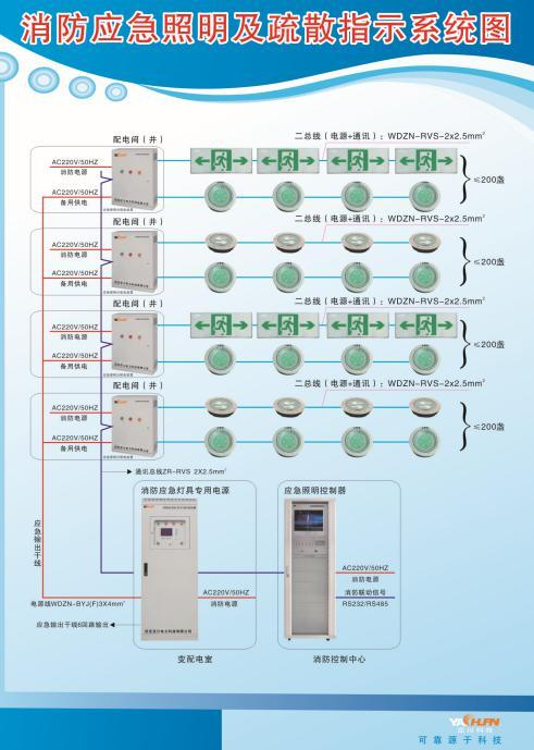 LDZ201消防设备电源状态监控模块 电气火灾监控系统 防火门监控系统