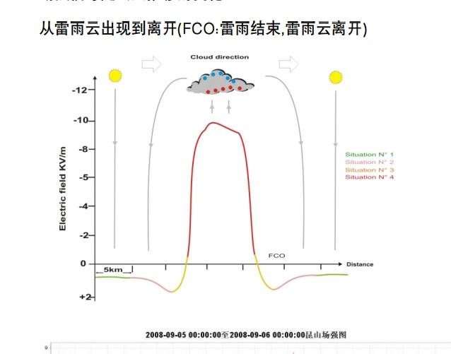 智能网络二合一防雷器WJX-ZRJ45/2智能监控二合一防雷器