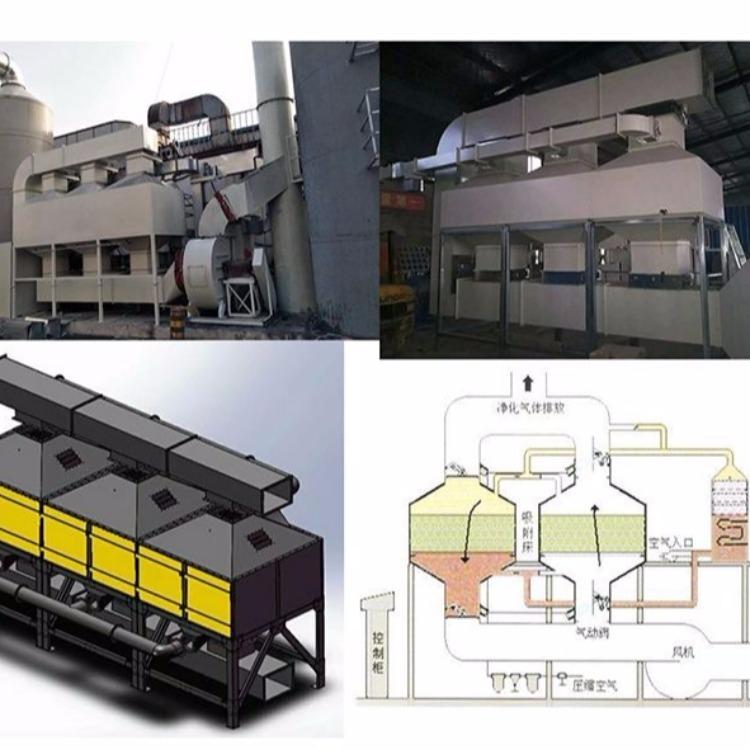 漳州催化燃烧、锐驰朗厂家、催化燃烧工艺流程图
