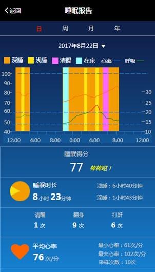 郑州澜光智能技术有限公司精心研发智能养老设备
