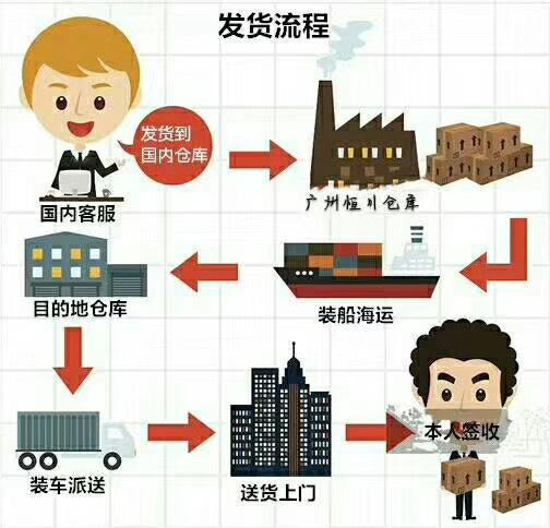 中国哪家推广网最优惠时效最快