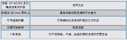 深圳OBO防雷器  福建OBO防雷器  浪涌保護器VF230AC/DC