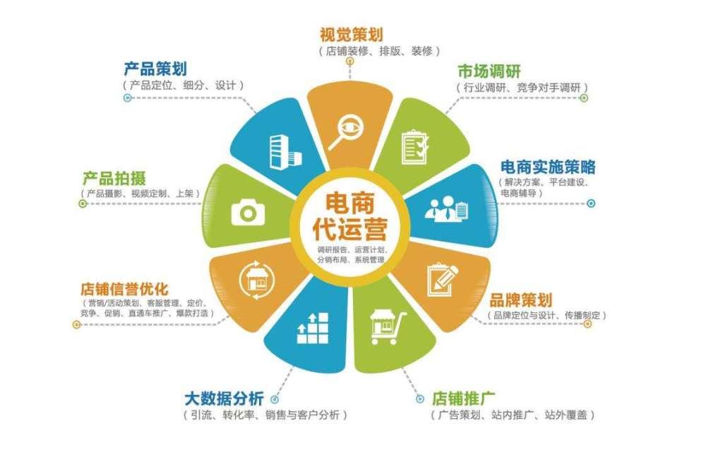 推广佳传媒(图)、线上推广有哪几种渠道、彭州推广