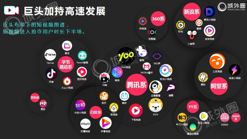 网络的推广是什么、资阳网络的推广、推广佳传媒