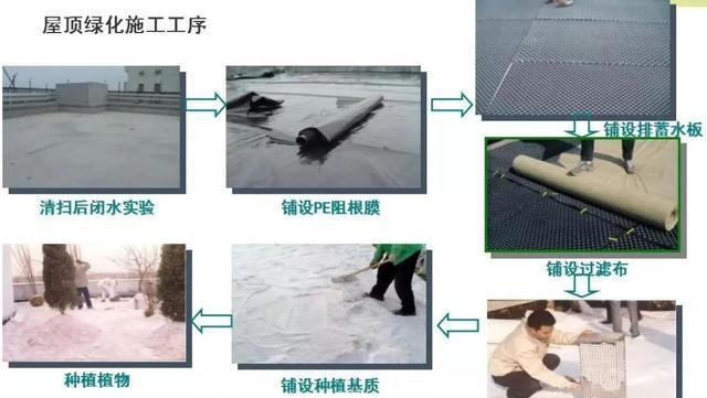 疏水板排水板规范、绿泰建材有限公司(在线咨询)、南平疏水板